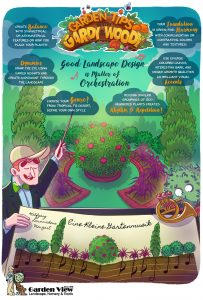 Orchestrating Landscape Design plants