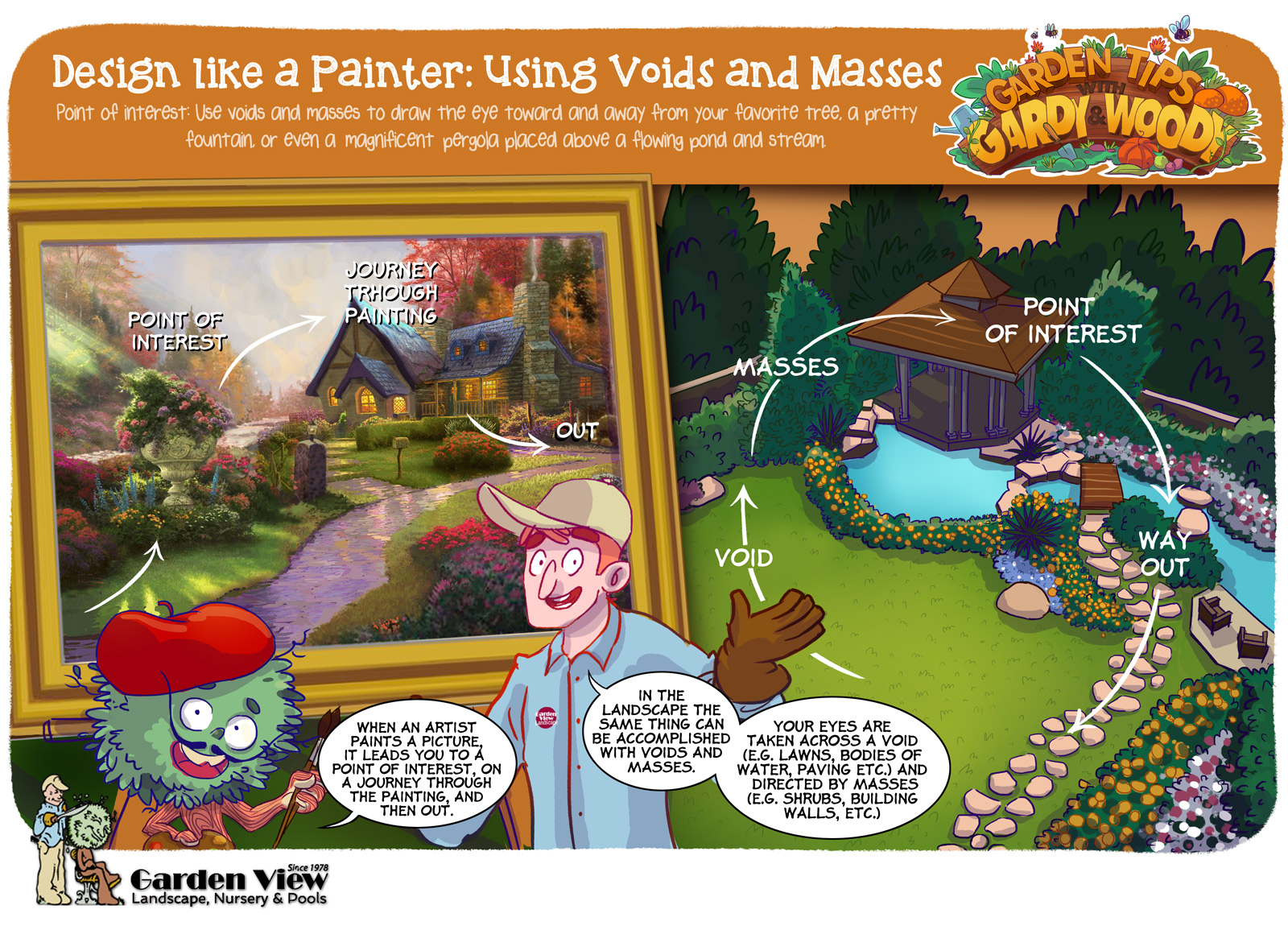 Voids and Masses in the Landscape proper design